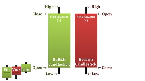 Forex with high rollover rates